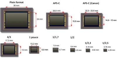 tailles-capteurs.jpg
